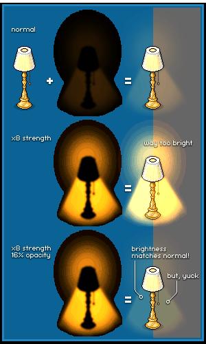 example_brightness